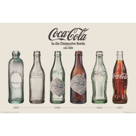 Evolution Of The Coca Cola Bottle Poster